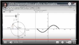 Ciclo Trigonométrico e gráfico numa mesma tela do Geogebra