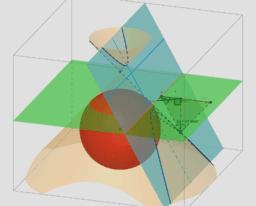 O cone e as cônicas - excentricidade (hipérbole)
