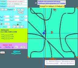 Lösung nichtlinearer Gleichungssysteme: 3 Variablen(HTML5)