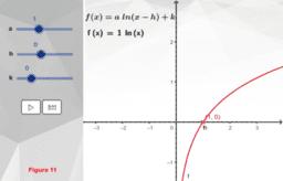 Función Logarítmica : transformaciones