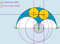 constructie Archimedische tweelingen