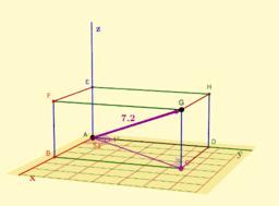 3D Box Problem