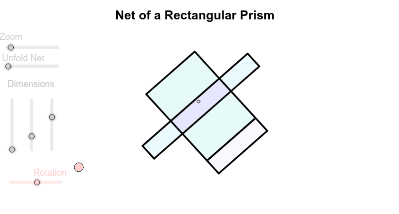 Activity 3: Net of a RECTANGULAR PRISM Press Enter to start activity