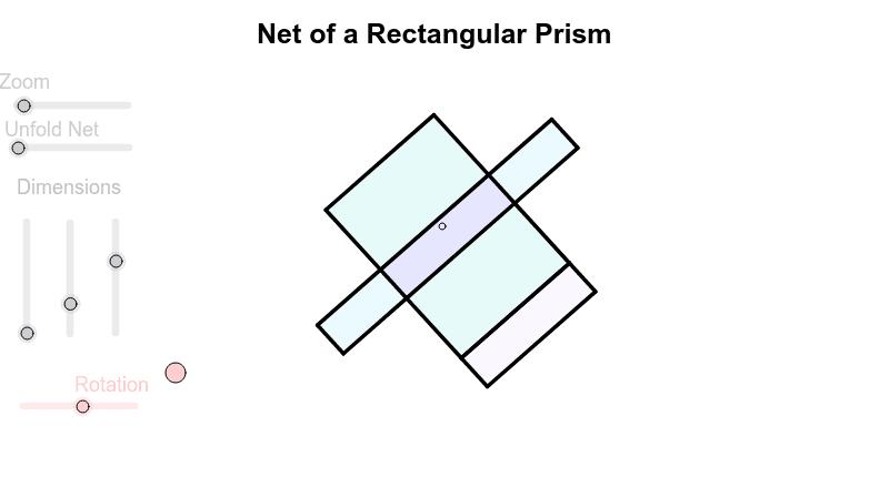 Activity 3: Net of a RECTANGULAR PRISM Press Enter to start activity