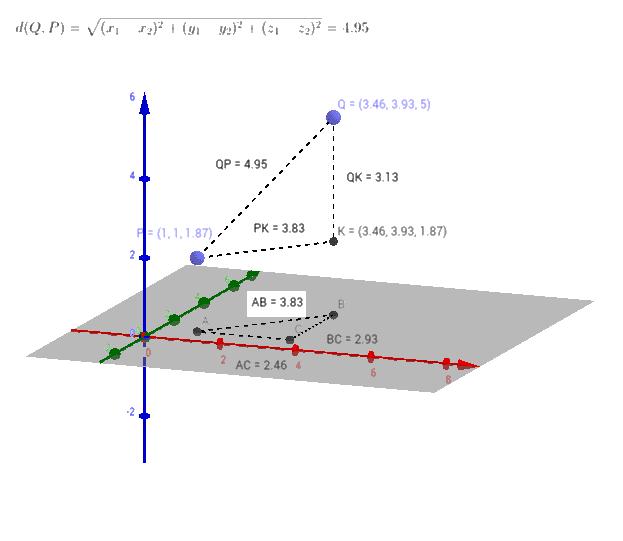 Demostración de la fórmula de la distancia entre dos puntos en el espacio.