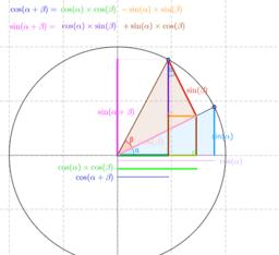 Formule trigonométrique