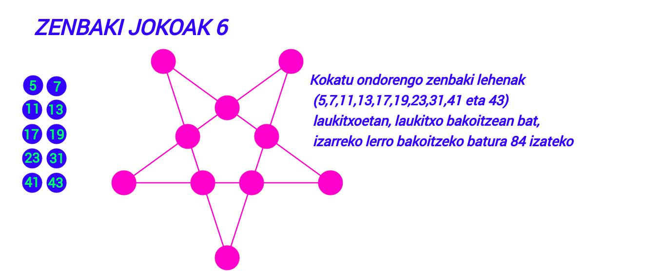 ZENBAKI JOKOAK 6 IK