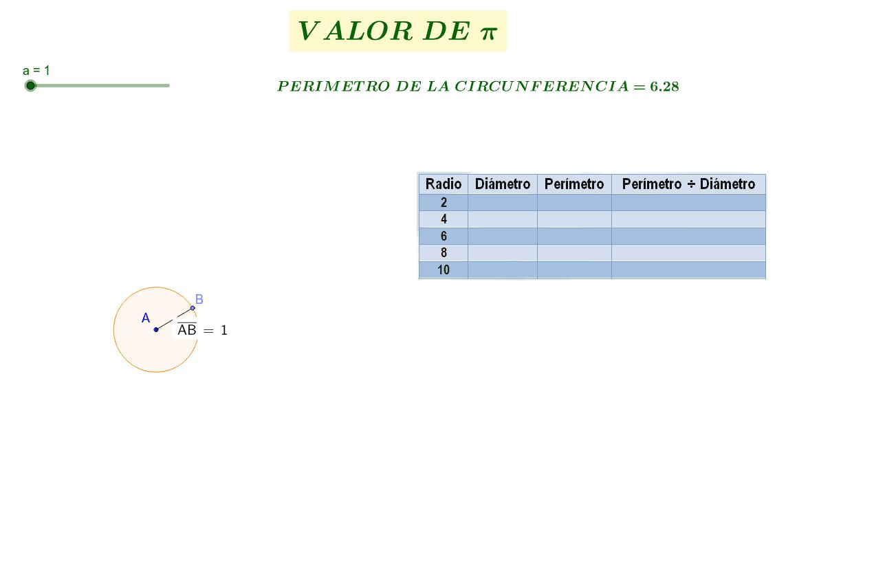 VALOR DE PI