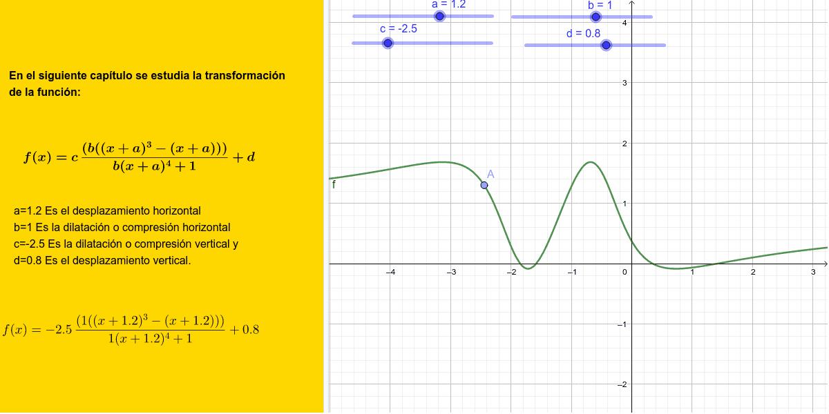 Se pueden mover los deslizadores a, b, c y d, hacer clic derecho sobre el punto A y activar animación y rastro.