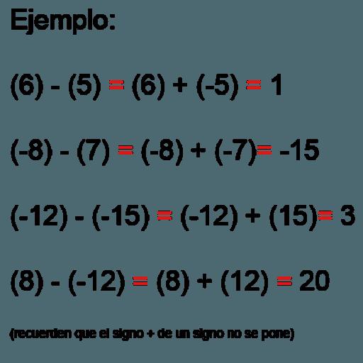 Suma Y Resta De Números Enteros Geogebra