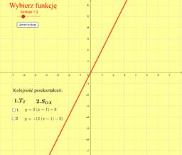 Przekaształcenia wykresów funkcji.