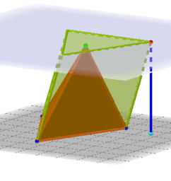Volum of a prism and of a pyramid
