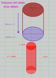 Variazione del volume di un cilindro