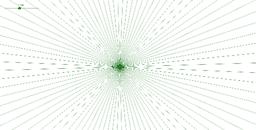 Géométrie Simple : N lignes droites passant par l'origine