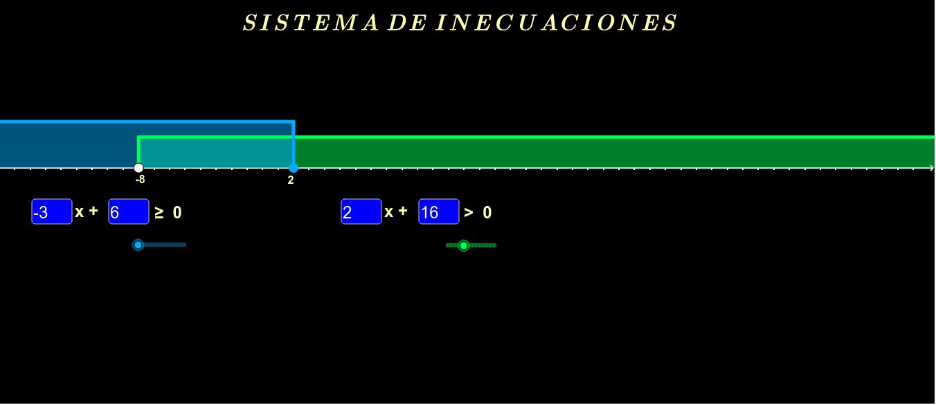 Ingrese en las casillas azules los valores. Use los deslizadores para elegir la clase de desigualdad.