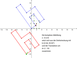 Geometrische Interpretation der komplexen linearen Funktion