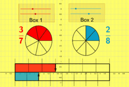 Fraction - Comparing and order
