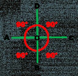 Identificación de ángulos