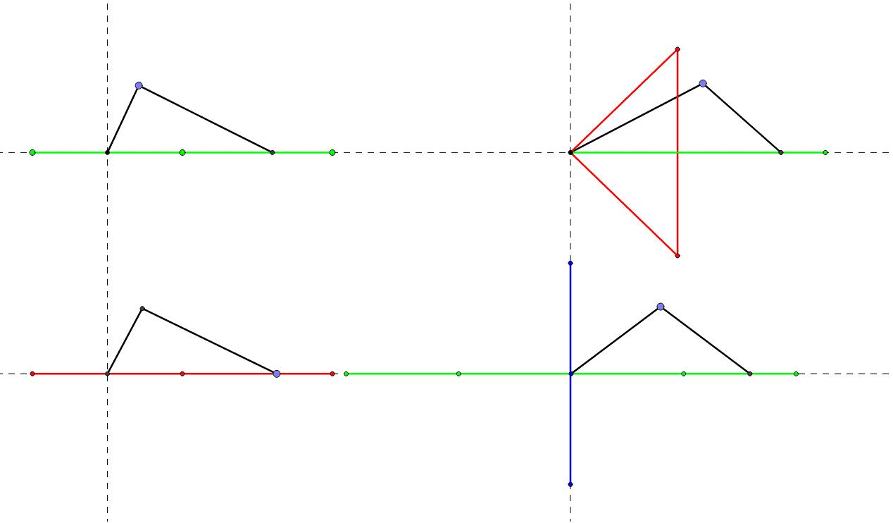 Se representan las posiciones singulares directas (en rojo), inversas (en verde) y de tipo III (en azul). Presiona Intro para comenzar la actividad