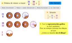 Comparo y ordeno Fracciones