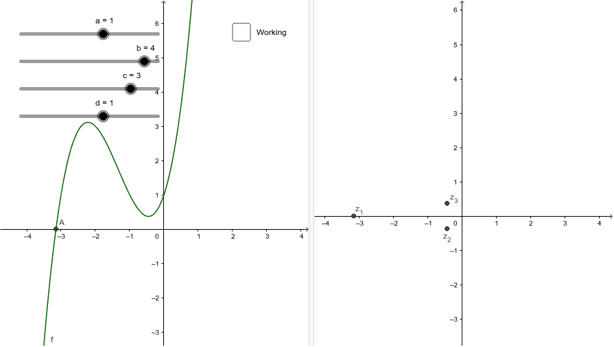The Cartesian plane (left) and Argand diagram (right) Press Enter to start activity