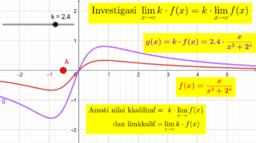Investigasi limit hasil kali skalar dengan fungsi