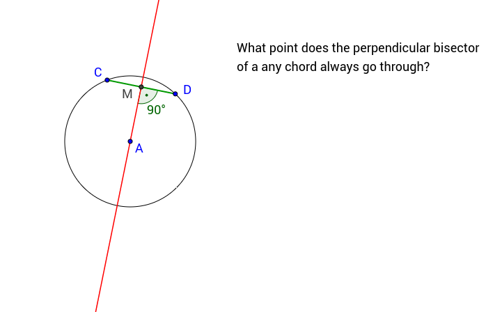 circle with chord and perpendicular bisector
