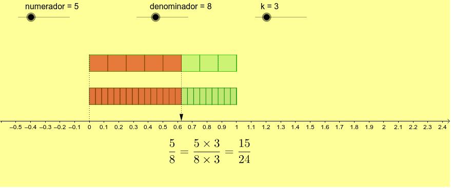 En esta actividad pues determinar el numerador y el denominador de la fracción deseada, y puedes elegir un múltiplo (k) para ver con quien es equivalente. Presiona Intro para comenzar la actividad