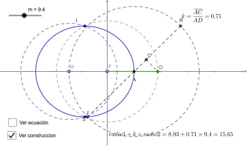 Figura 22 Presiona Intro para comenzar la actividad