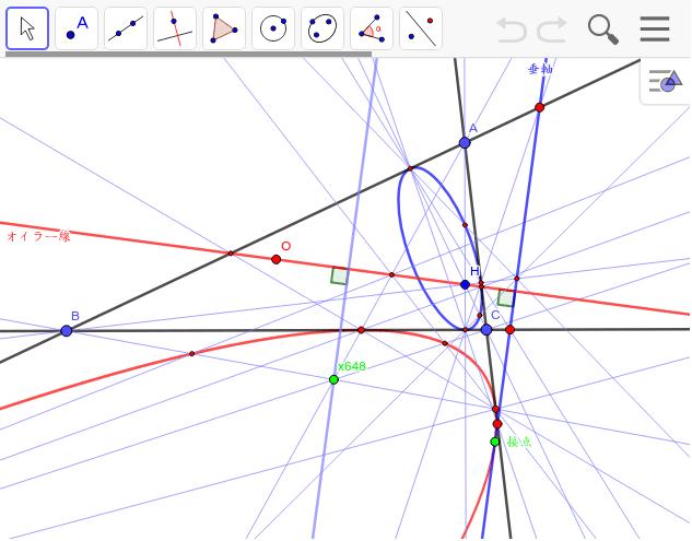 オイラー線を極線とする極x648と垂心の極線(垂軸)の関係を調べていてたまたま見つけた。どうしてこのように接するのだろうか?さらに内接楕円(青)の外心を極とする極線はこの接点(緑)を通る。つまり接点の楕円に対する極線はオイラー線ということ。不思議だ。もっと調べたら垂心Hはこの放物線の準線上にある。 ワークシートを始めるにはEnter キーを押してください。