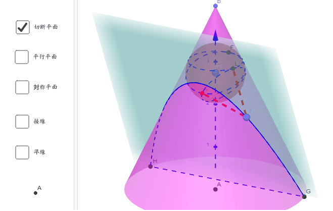 無限遠点が平面の切断で現れる所が不思議。JK=JCは二等辺三角形から言える。 ワークシートを始めるにはEnter キーを押してください。