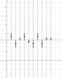 S1_Standard Deviation