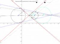 Kružnice společné tečny