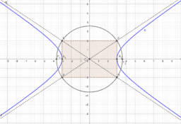 Hiperbole x^2/9-y^2/4=1