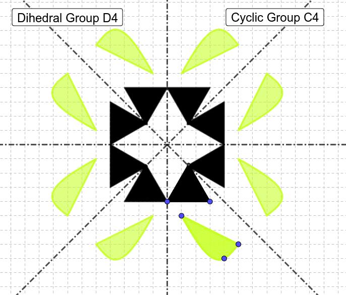 4-četná osa symetrie Zahajte aktivitu stisknutím klávesy Enter