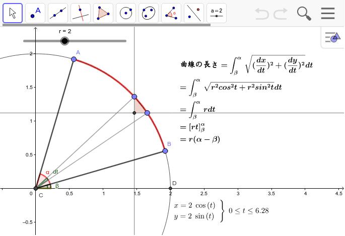 弧の長さを求めるにはどうしたらいいのか?それは、細かくしてたす。この方法で円周の長さを求めることができる。