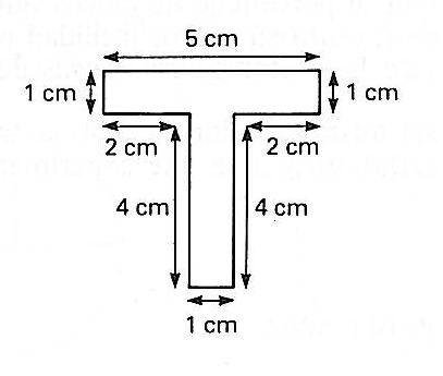 Perimetroa vs. azalera (Dickson, 1991)