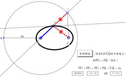 橢圓尺規作圖Ex01