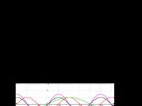 Aufstellen_von_Funktionsgleichungen_Lsg.pdf