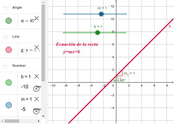 2) Realice el grafico de y= mx + b , considerando los deslizadores m y b. Saque conclusiones de lo observado Presiona Intro para comenzar la actividad