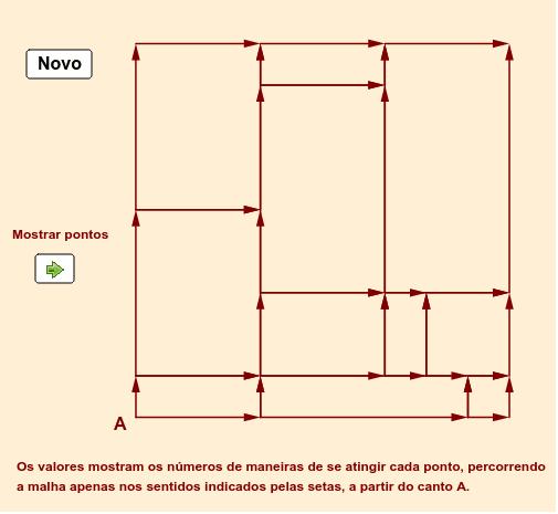 Partindo-se do ponto A, quantos percursos distintos existem para se chegar em cada esquina da malha, seguindo os sentidos indicados?