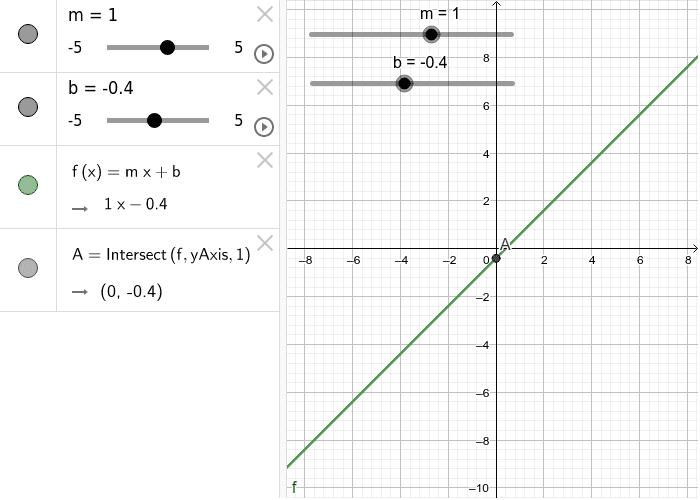 Utilizando los deslizadores modifica los valores de la pendiente y de la ordenada al origen.