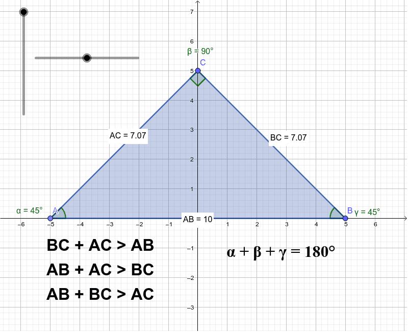 Utilizá los deslizadores para mover el punto C y comprobar las priopiedades de los triángulos. Presiona Intro para comenzar la actividad