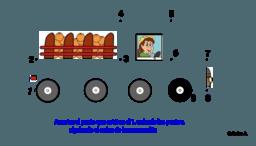 Secuencia 1-9 Camión