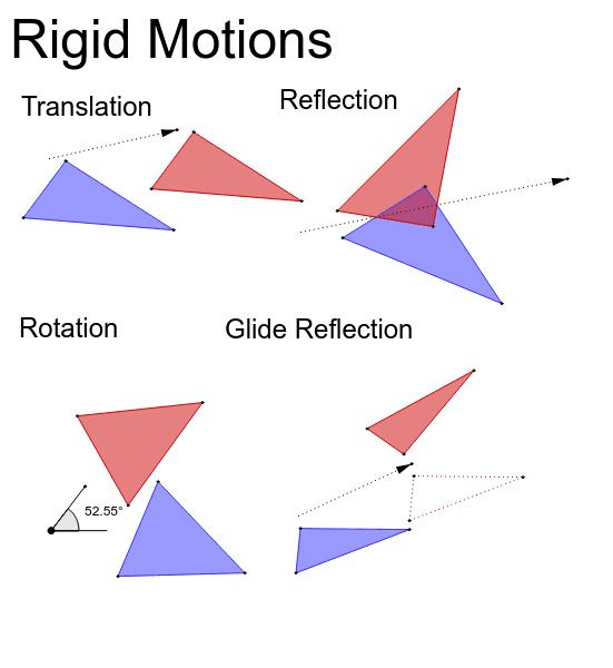 BM 9 -11: Rigid Transformations  Press Enter to start activity