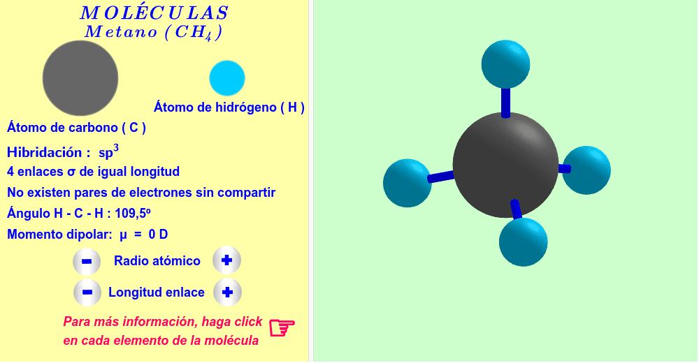 Hibridación sp3 ( haga click en cada elemento de la molécula ).