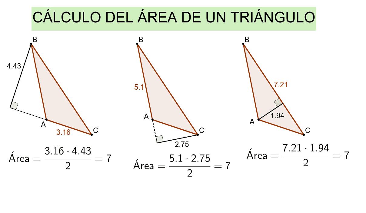 Cálculo Del área De Un Triángulo Geogebra