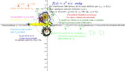 Quelques suites définies par f(z)=z^2+c