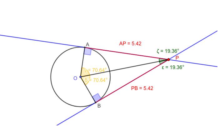Sposta il punto P ed osserva come variano i segmenti di tangente e gli angoli Premi Invio per avviare l'attività
