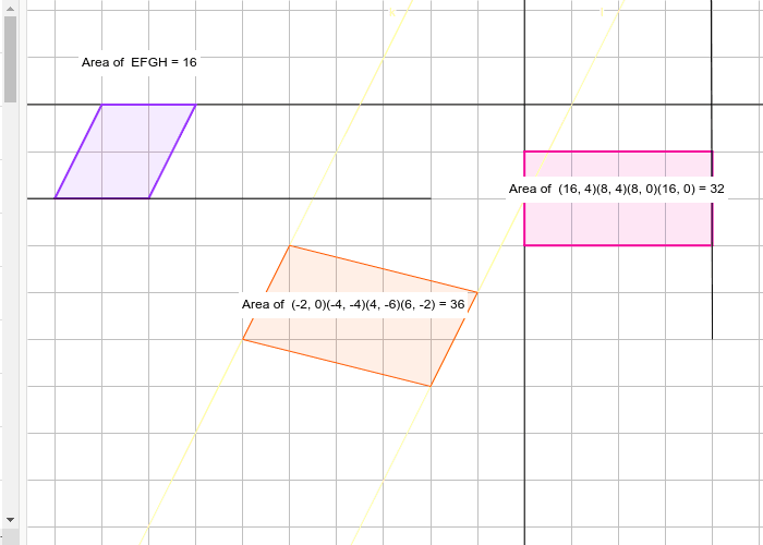 Shear parallelogram to find the area Press Enter to start activity